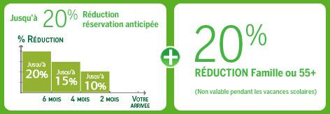 Jusqu'à 36% de réduction pendant vos vacances