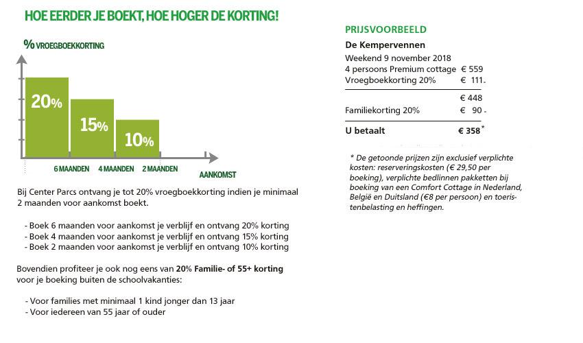 voorwaarden /nl-nl/sck/me-ebd-graph-no-price-examples.jpg
