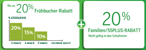 Frühbucher-Vorteile Center Parcs