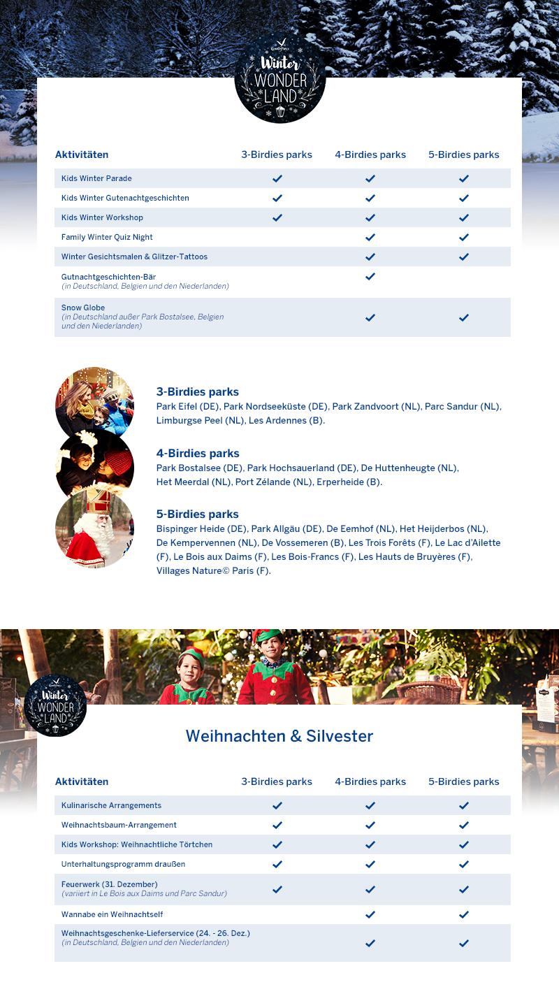 Silvesterurlaub 2018/19 mit Kindern - Jahreswechsel bei Center Parcs